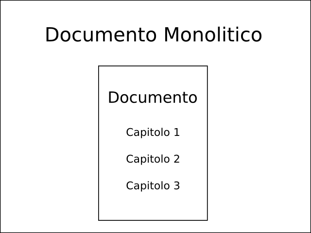 Documento Monolitico